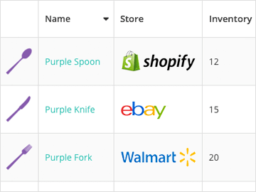 Shopify inventory management